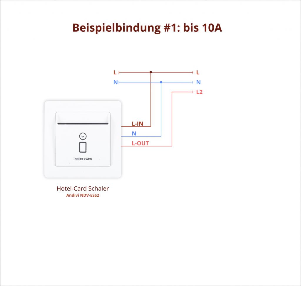 Hotel-Card-Schalter - Beispiel 1 - bis 10A - Andivi