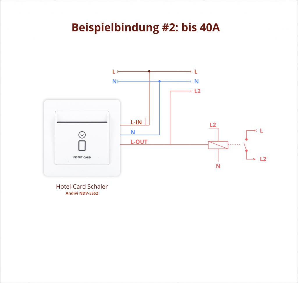 Hotel-Card-Schalter - Beispiel 2 - bis 40A - Andivi
