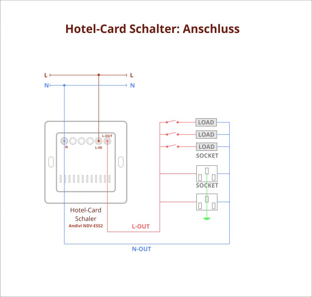 Hotel-Card-Schalter - Beispiel 3 - Anschluss - Andivi