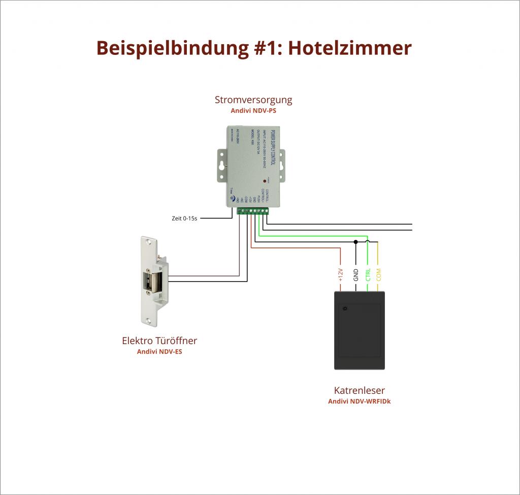 Beispiel - 1 - Kartenleser - ElektroTuroffner - Spanungsversorgung