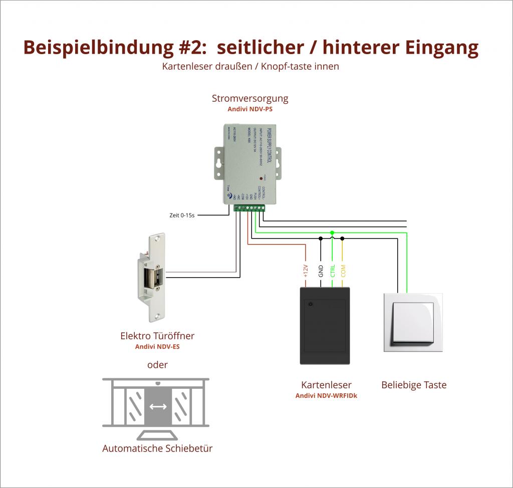 Beispiel - 2 - Kartenleser - ElektroTuroffner - Spanungsversorgung- Taste