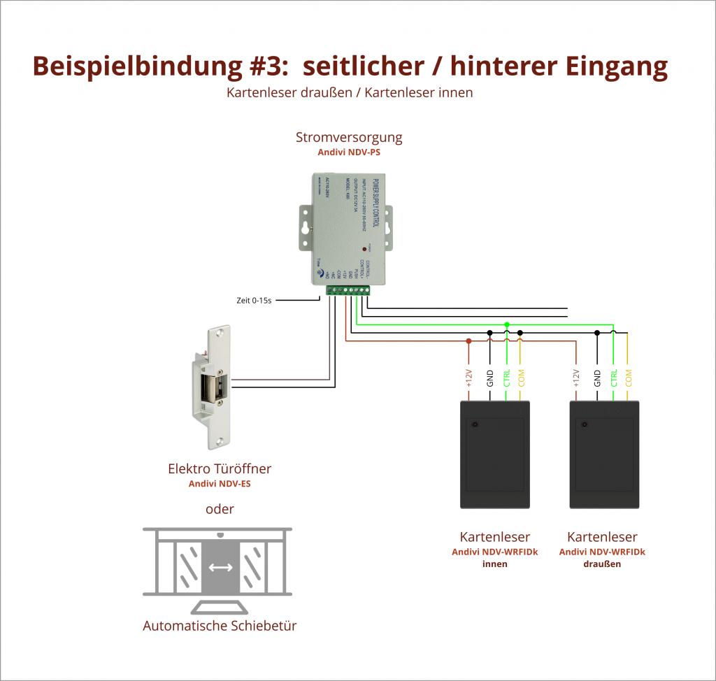 Beispiel - 3 - Kartenleser - ElektroTuroffner 2x - Spanungsversorgung
