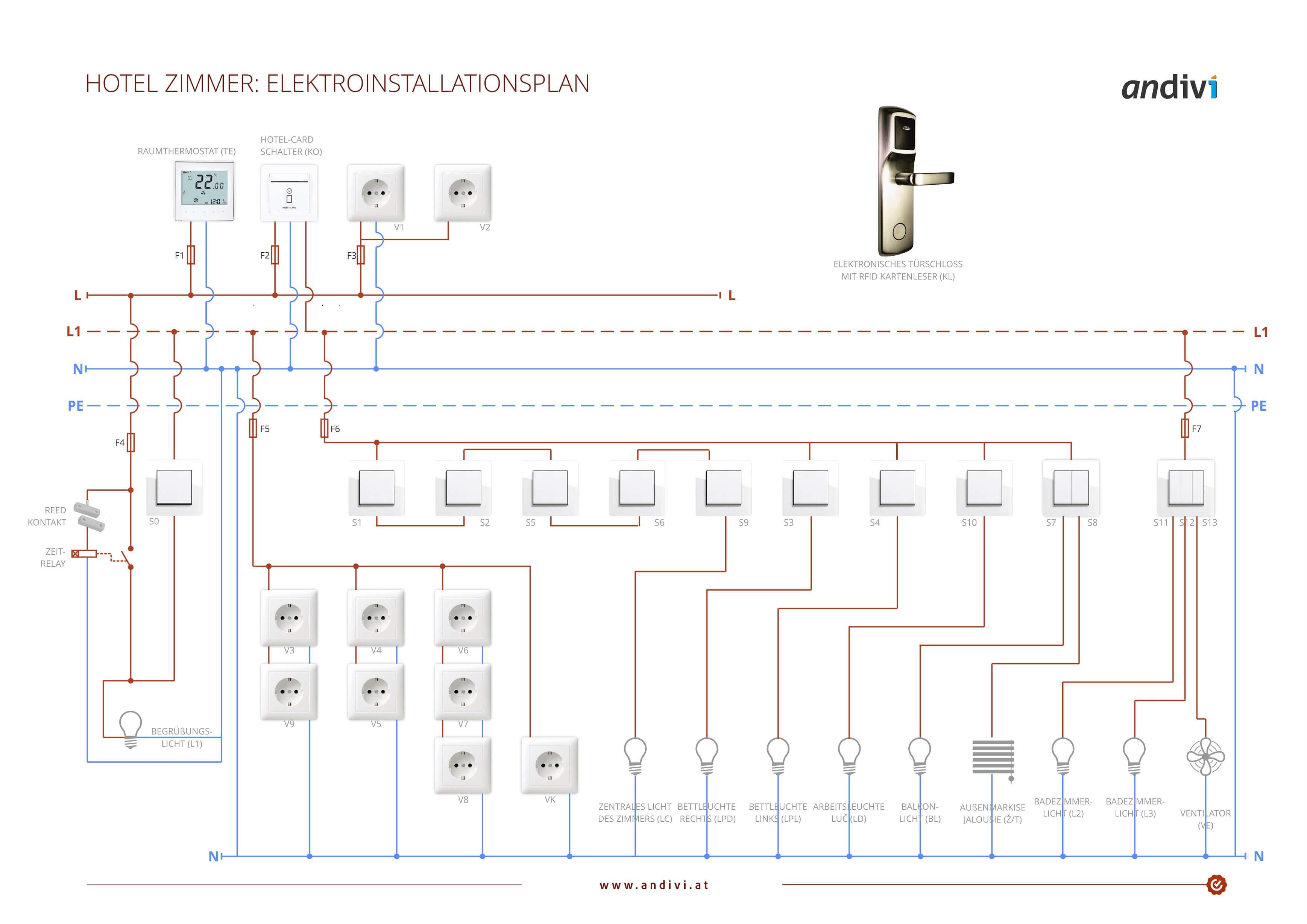 Inteligentes Hotel Zimmer - Hotel Automation - Elektroinstallationen