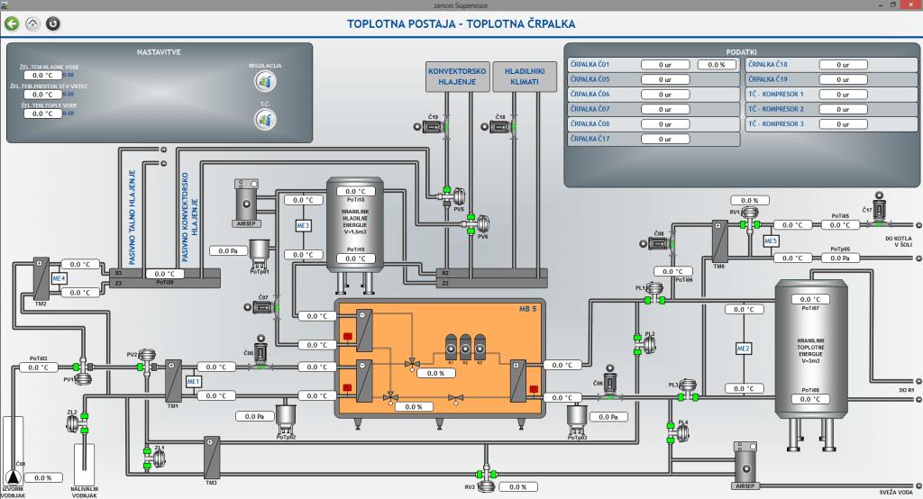 Gebäudeautomation-Integrationsleistungen_Beispielprojekt