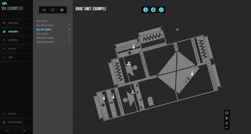 building_automation_system_centralni_nadzorni_sistem_sustav_gebaudeleittechnik